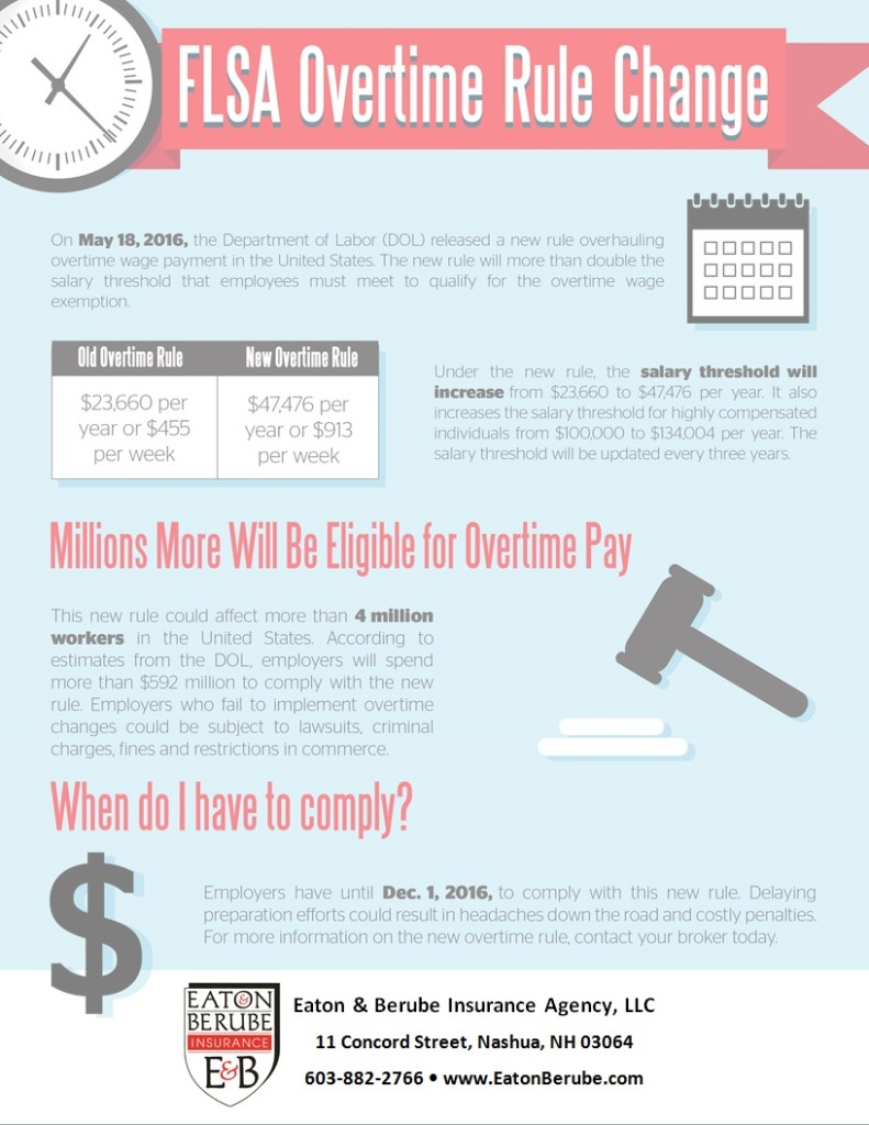 FLSA overtime rule changes infographic
